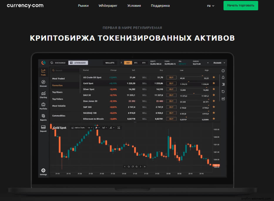Биржа Currency.com img-responsive